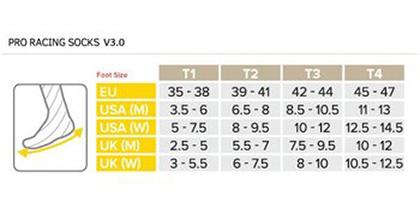 Compressport Pro Racing Socks V3.0 Bike kerékpáros zokni mérettáblázata