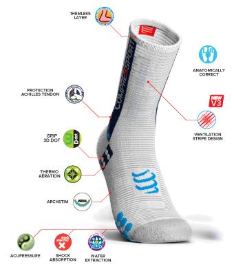 Compressport Pro Racing Socks V3.0 Bike kerékpáros zokni - a fontosabb technológiák, amelyek kiemelkedővé teszik a zokni teljesítményét